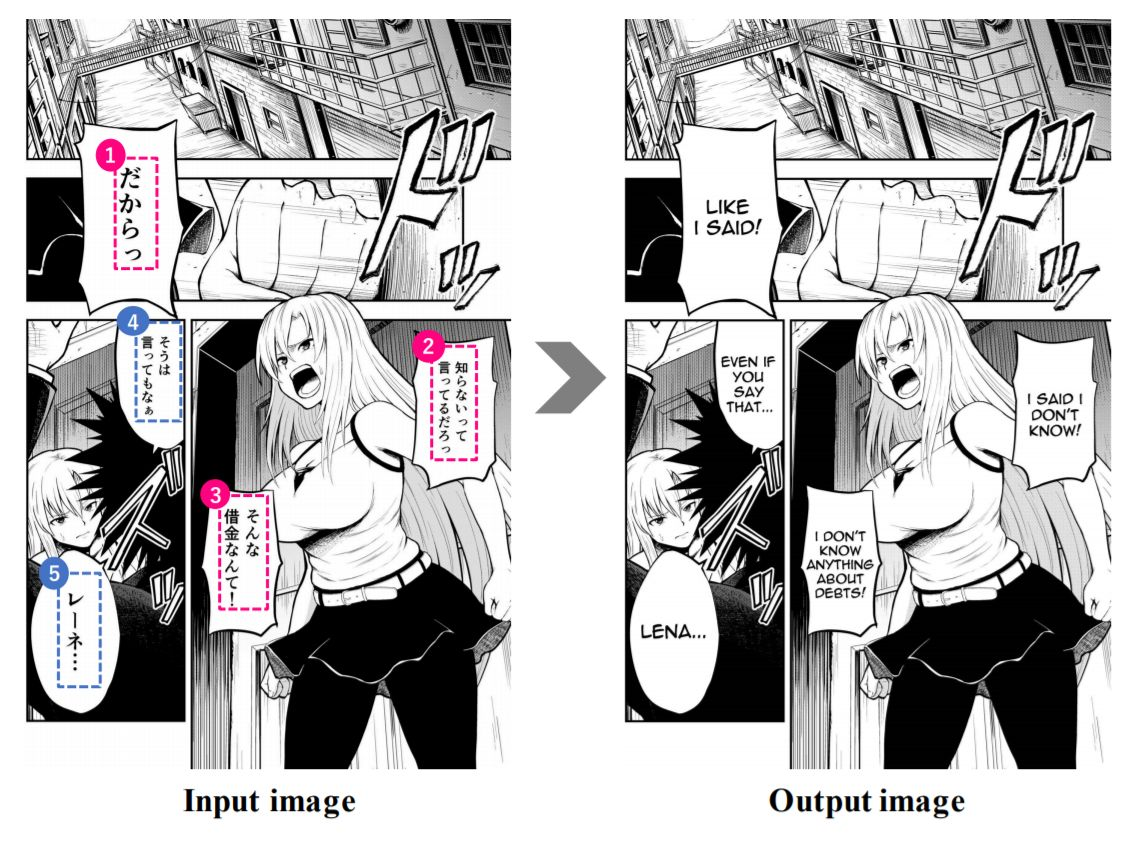Given a manga page, the system automatically translates and replaces the original texts from Japanese to English. Retrieved from the official Paper.